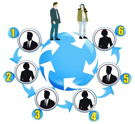 VC已对社交媒体失去兴趣?Q2所获投资仅占互联网投资2%